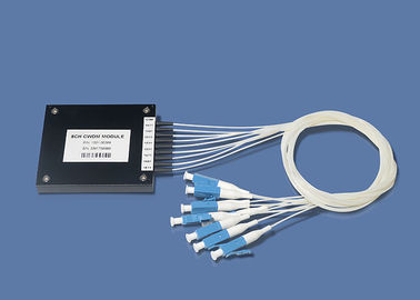 Durable Wavelength Division Multiplexer ABS / LGX Box Type WDM Series CWDM Mux Demux Module